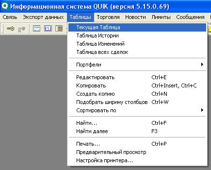 создание таблицы параметов в ИТС Quik